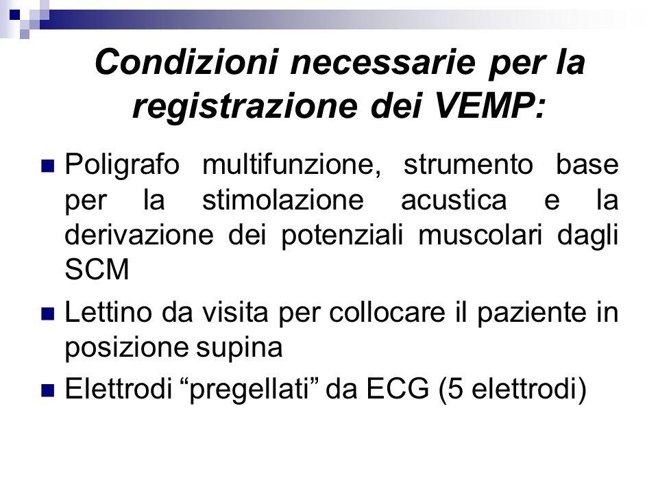 Condizioni necessarie per la registrazione dei VEMP: