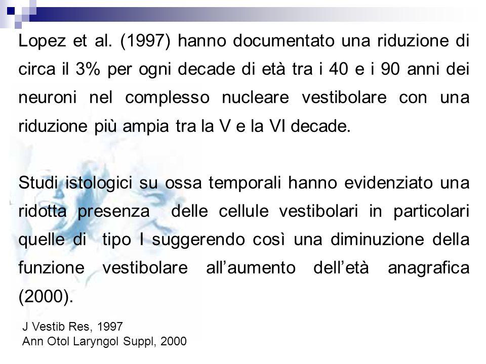 Lopez et al. (1997) hanno documentato una riduzione di circa il 3% per ogni decade di età tra i 40 e i 90 anni dei neuroni nel complesso nucleare vestibolare con una riduzione più ampia tra la V e la VI decade.