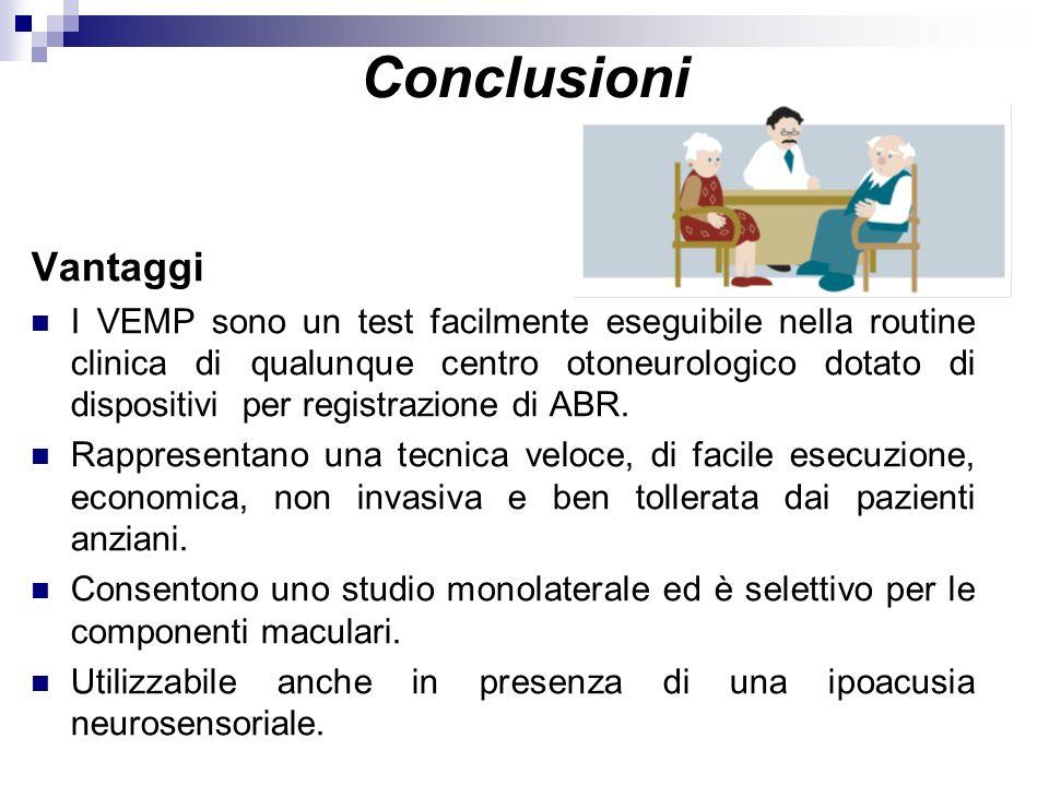 Conclusioni Vantaggi.