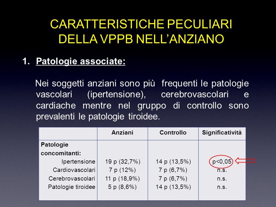 CARATTERISTICHE PECULIARI DELLA VPPB NELL'ANZIANO