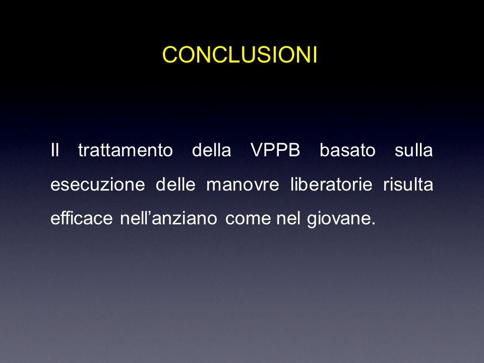 CONCLUSIONI Il trattamento della VPPB basato sulla esecuzione delle manovre liberatorie risulta efficace nell'anziano come nel giovane.