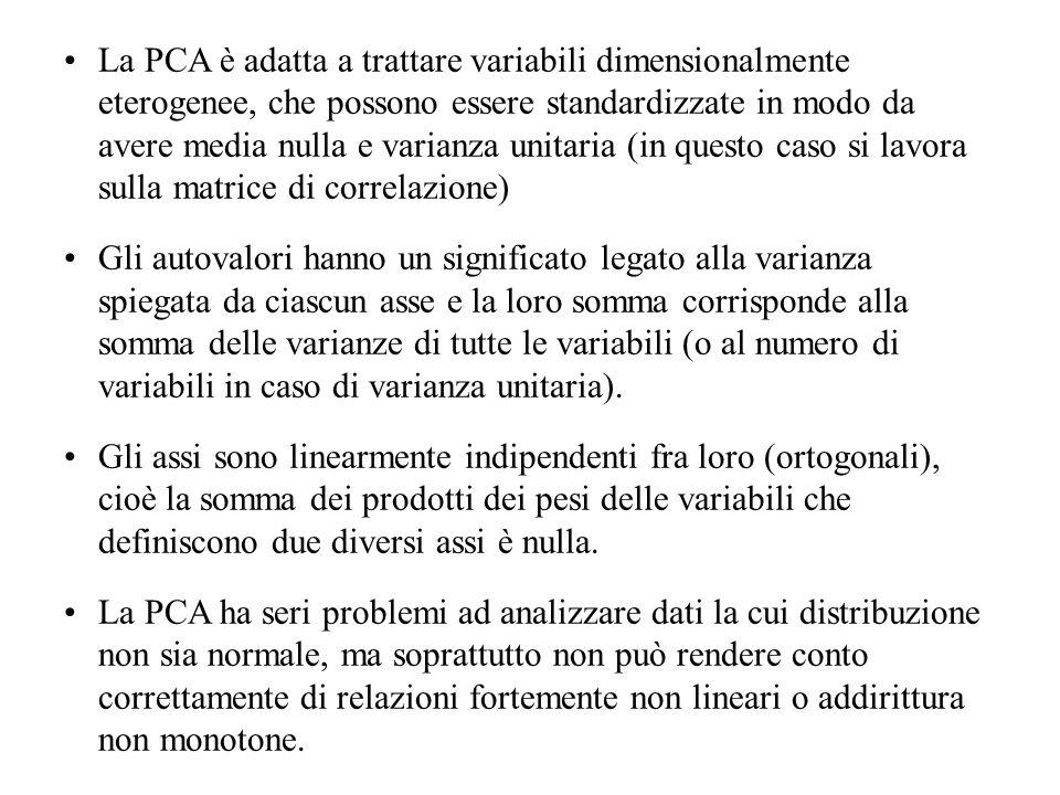 La PCA è adatta a trattare variabili dimensionalmente eterogenee, che possono essere standardizzate in modo da avere media nulla e varianza unitaria (in questo caso si lavora sulla matrice di correlazione)
