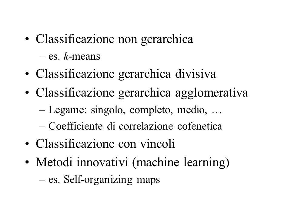 Classificazione non gerarchica Classificazione gerarchica divisiva