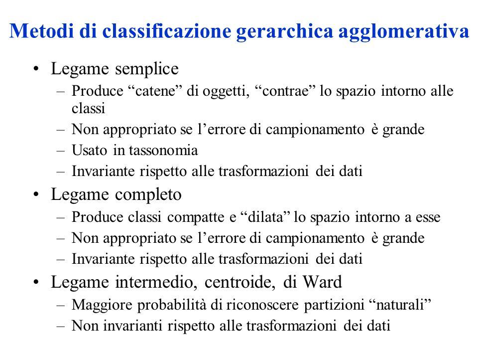 Metodi di classificazione gerarchica agglomerativa