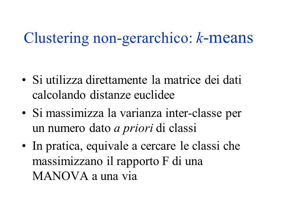 Clustering non-gerarchico: k-means