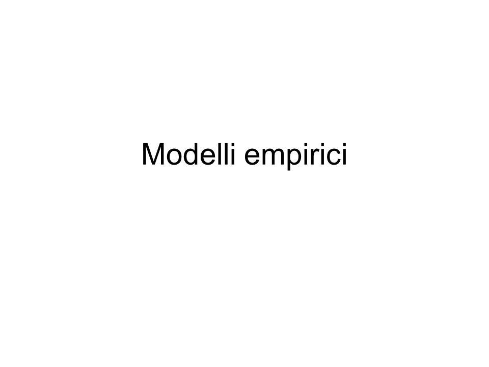 Modelli empirici