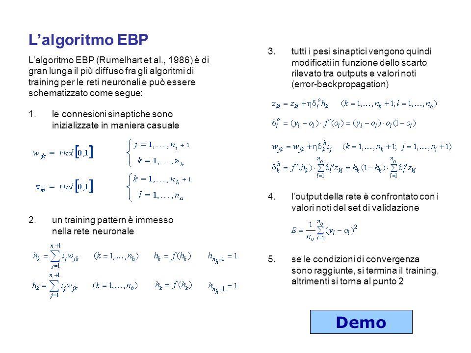 L'algoritmo EBP