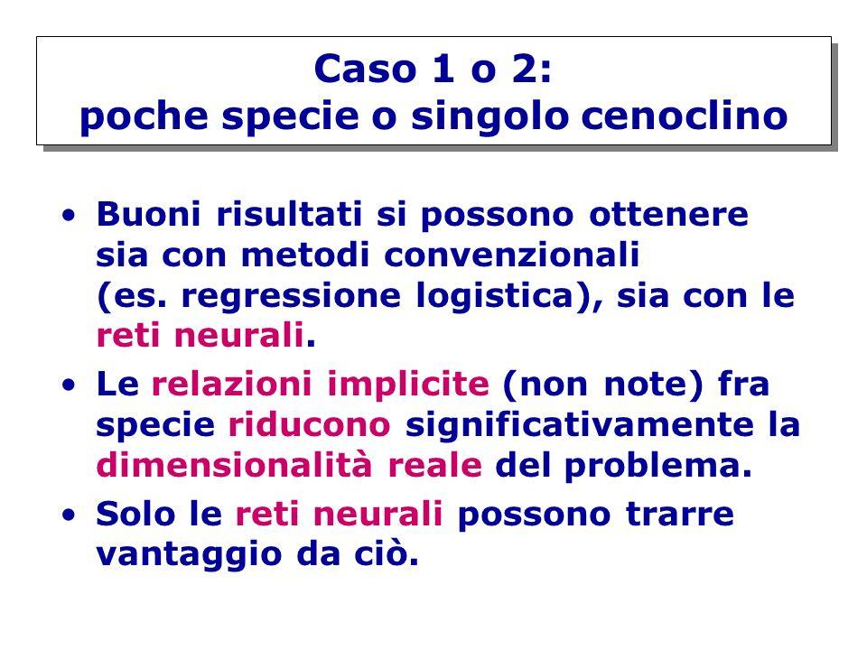 Caso 1 o 2: poche specie o singolo cenoclino