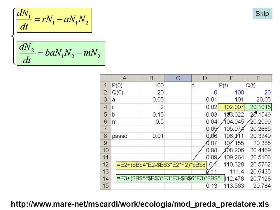 Skip http://www.mare-net/mscardi/work/ecologia/mod_preda_predatore.xls