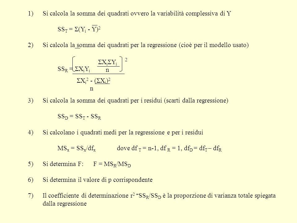 4) Si calcolano i quadrati medi per la regressione e per i residui
