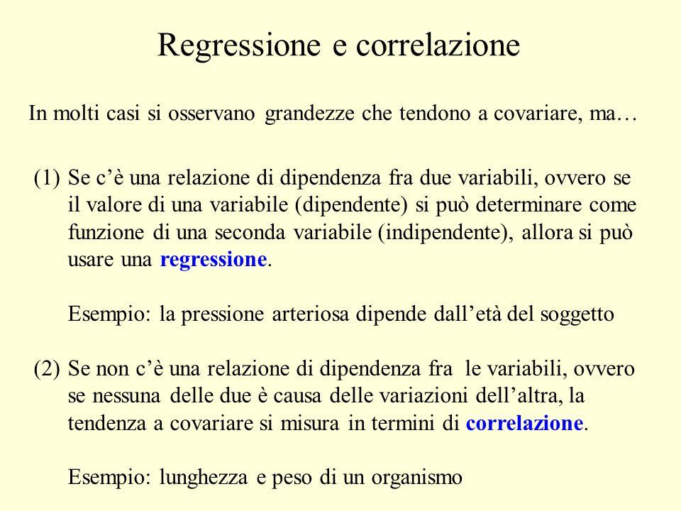 Regressione e correlazione