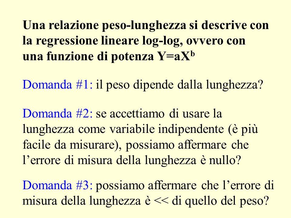 Una relazione peso-lunghezza si descrive con la regressione lineare log-log, ovvero con una funzione di potenza Y=aXb