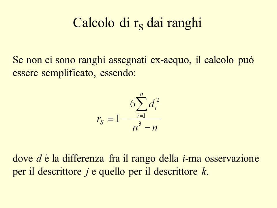 Calcolo di rS dai ranghi