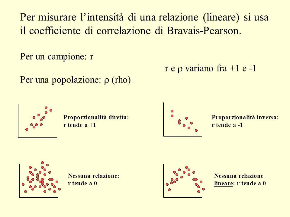 Per misurare l'intensità di una relazione (lineare) si usa il coefficiente di correlazione di Bravais-Pearson.