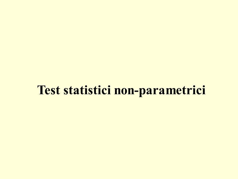 Test statistici non-parametrici