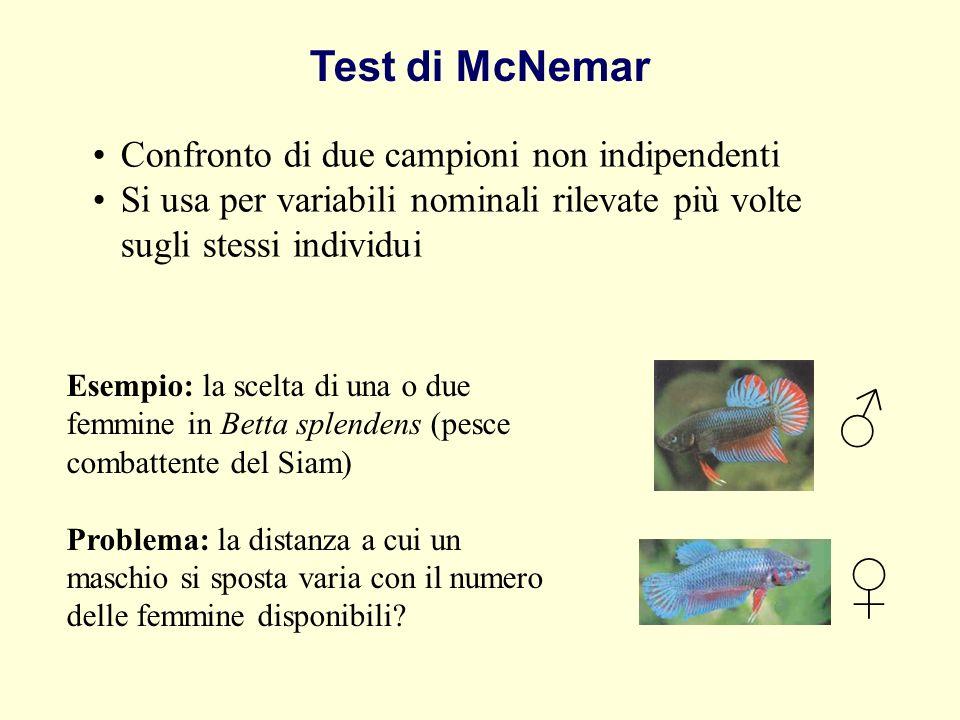 ♂ ♀ Test di McNemar Confronto di due campioni non indipendenti