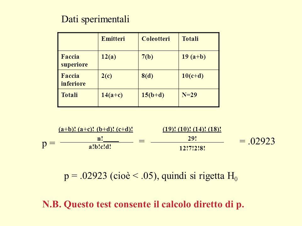 p = .02923 (cioè < .05), quindi si rigetta H0