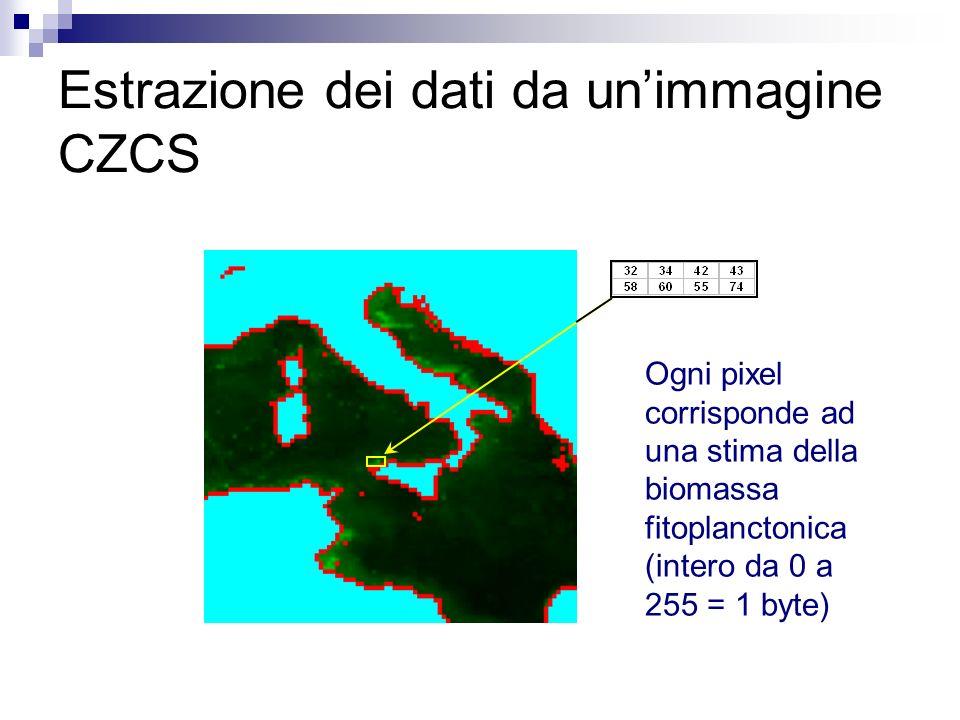 Estrazione dei dati da un'immagine CZCS