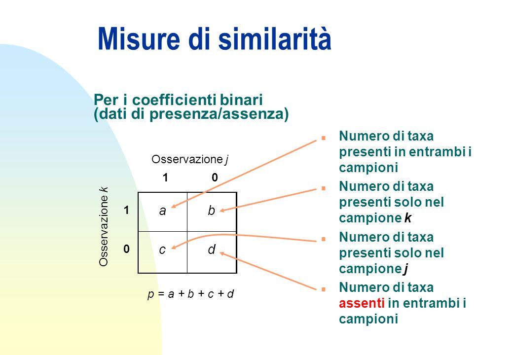 Misure di similarità Per i coefficienti binari (dati di presenza/assenza) Numero di taxa presenti in entrambi i campioni.