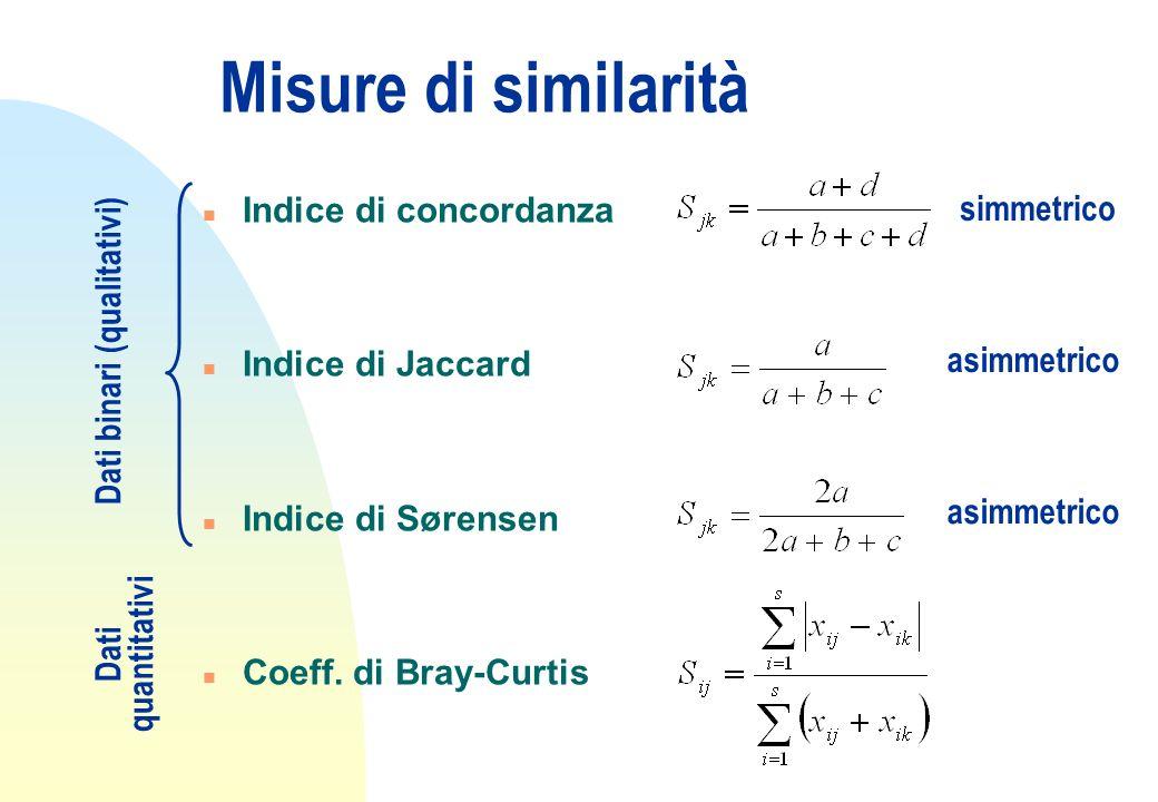 Dati binari (qualitativi)