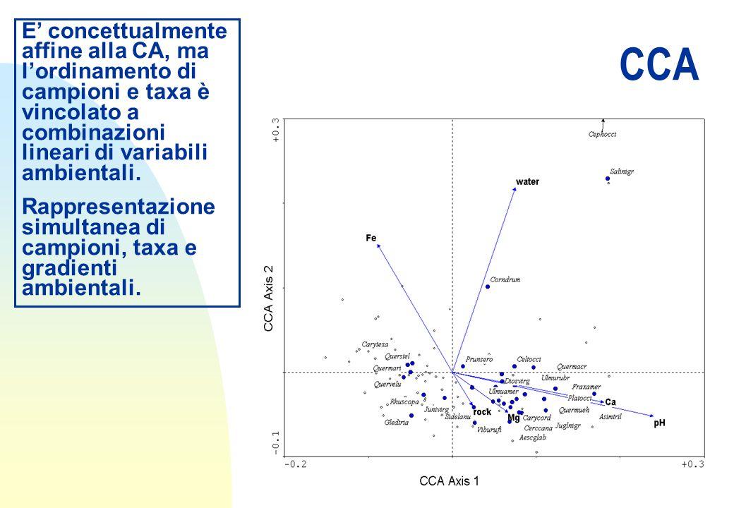 E' concettualmente affine alla CA, ma l'ordinamento di campioni e taxa è vincolato a combinazioni lineari di variabili ambientali.