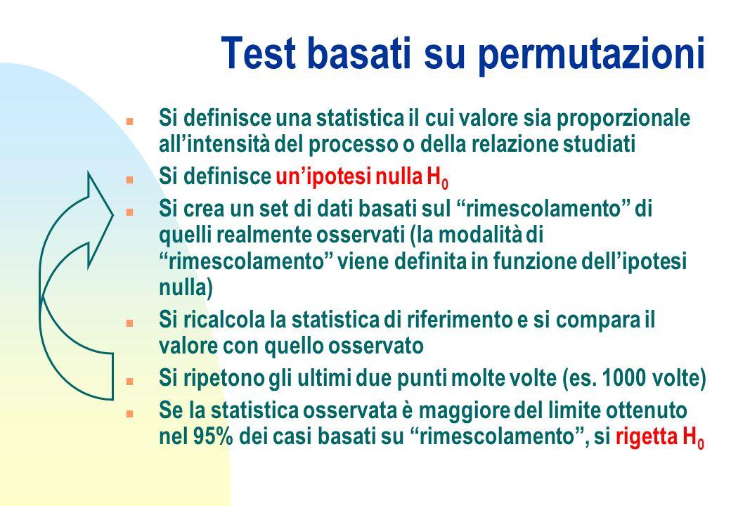 Test basati su permutazioni