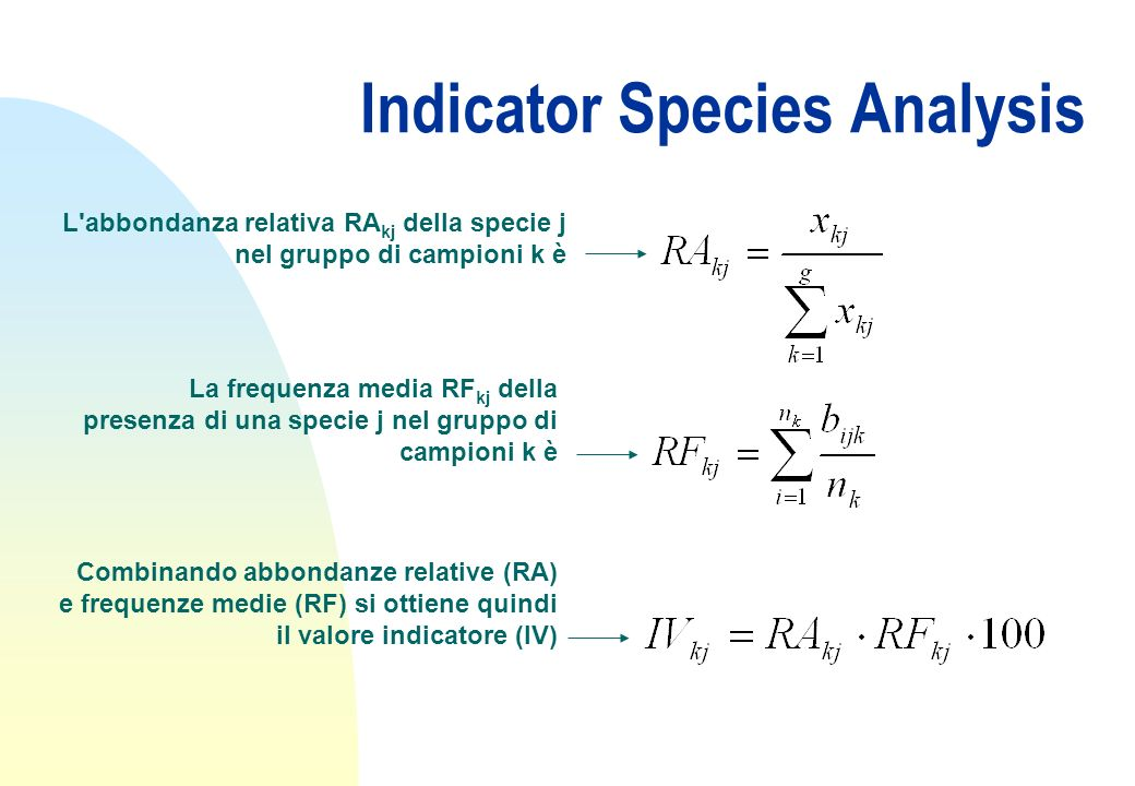 Indicator Species Analysis