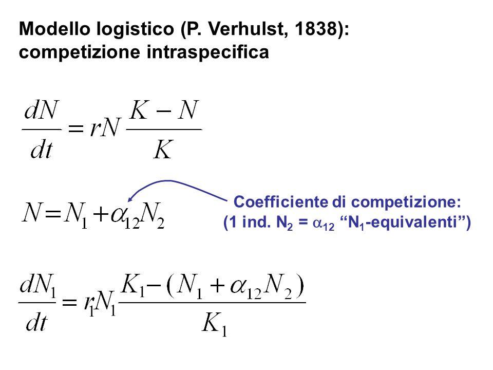 Coefficiente di competizione: (1 ind. N2 = a12 N1-equivalenti )