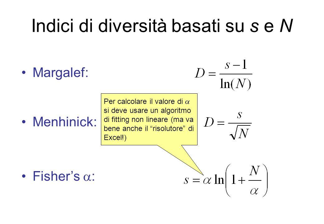Indici di diversità basati su s e N