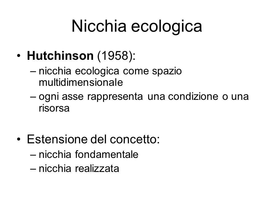 Nicchia ecologica Hutchinson (1958): Estensione del concetto: