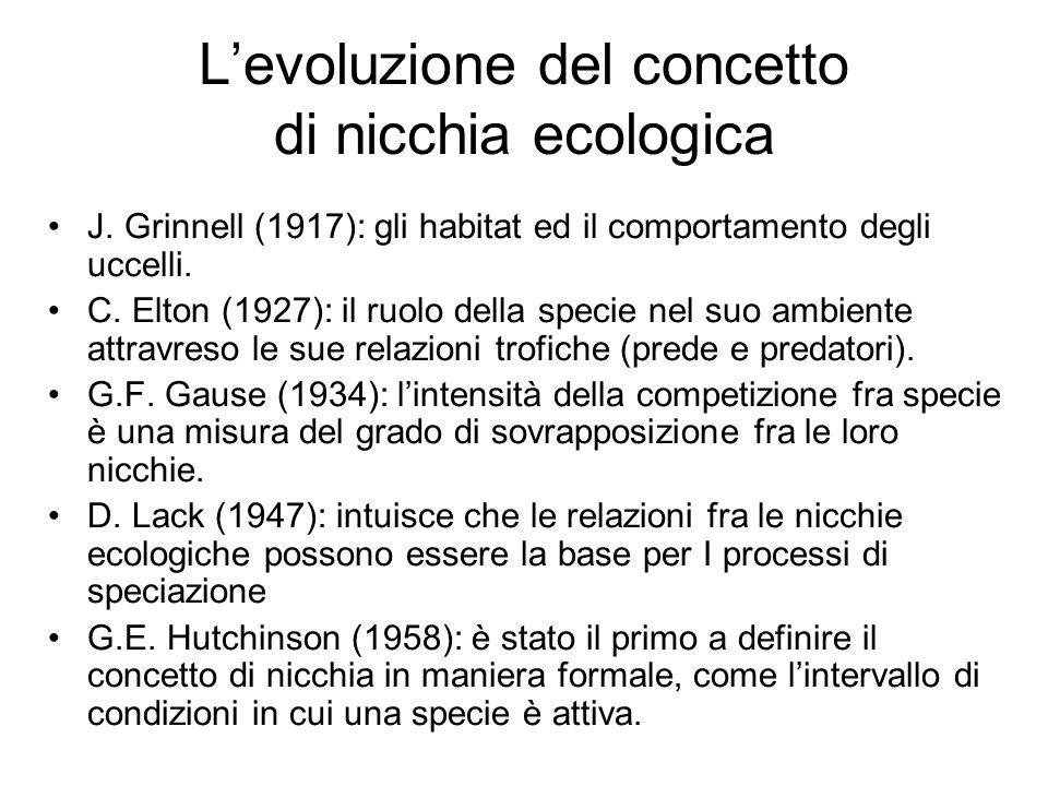 L'evoluzione del concetto di nicchia ecologica