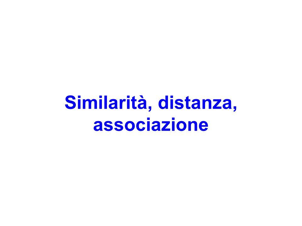Similarità, distanza, associazione