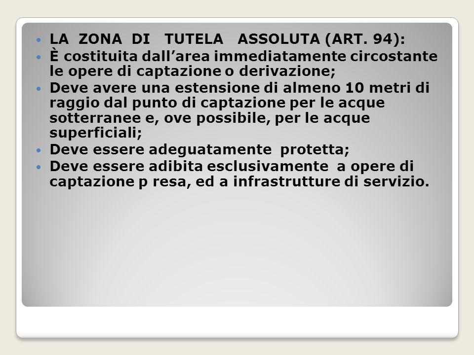 LA ZONA DI TUTELA ASSOLUTA (ART. 94):