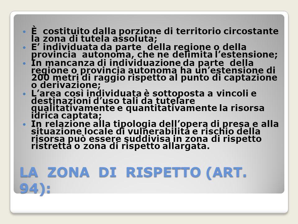 LA ZONA DI RISPETTO (ART. 94):