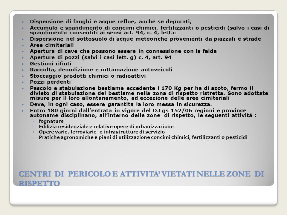 CENTRI DI PERICOLO E ATTIVITA' VIETATI NELLE ZONE DI RISPETTO