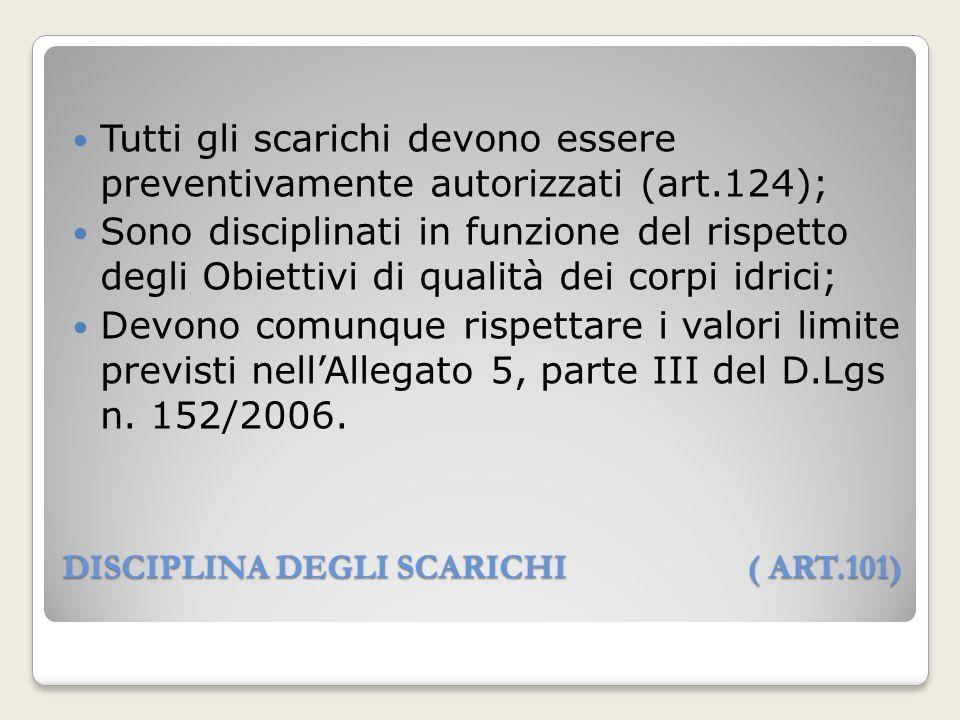 DISCIPLINA DEGLI SCARICHI ( ART.101)