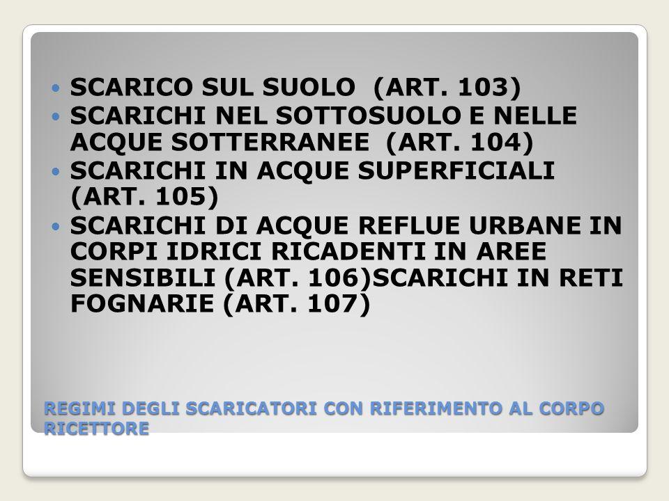REGIMI DEGLI SCARICATORI CON RIFERIMENTO AL CORPO RICETTORE