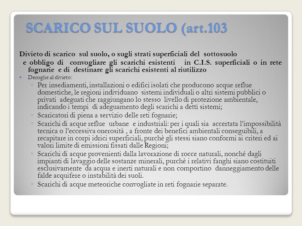 SCARICO SUL SUOLO (art.103 Divieto di scarico sul suolo, o sugli strati superficiali del sottosuolo.