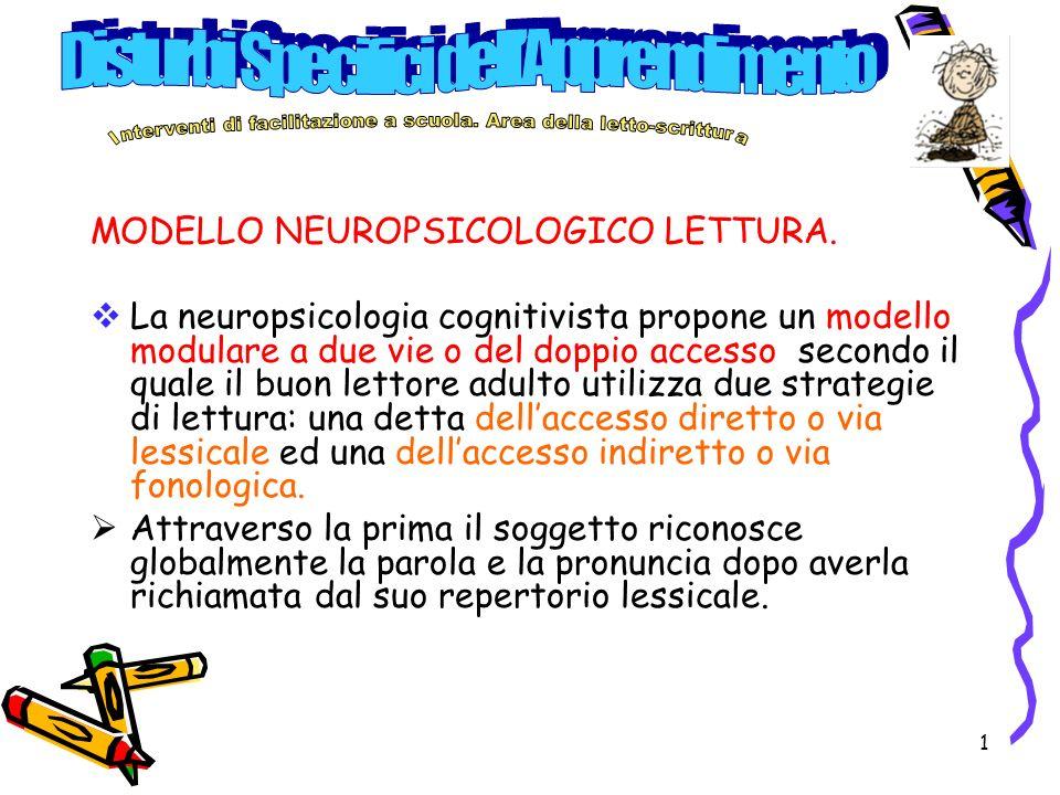 MODELLO NEUROPSICOLOGICO LETTURA.
