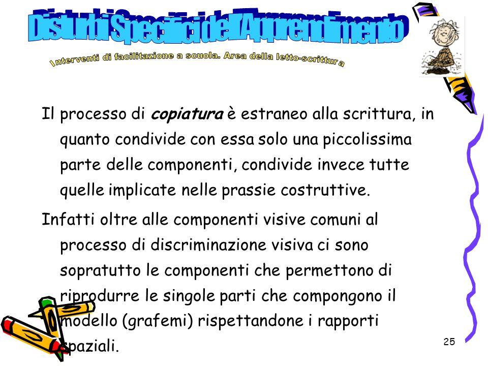 Il processo di copiatura è estraneo alla scrittura, in quanto condivide con essa solo una piccolissima parte delle componenti, condivide invece tutte quelle implicate nelle prassie costruttive.