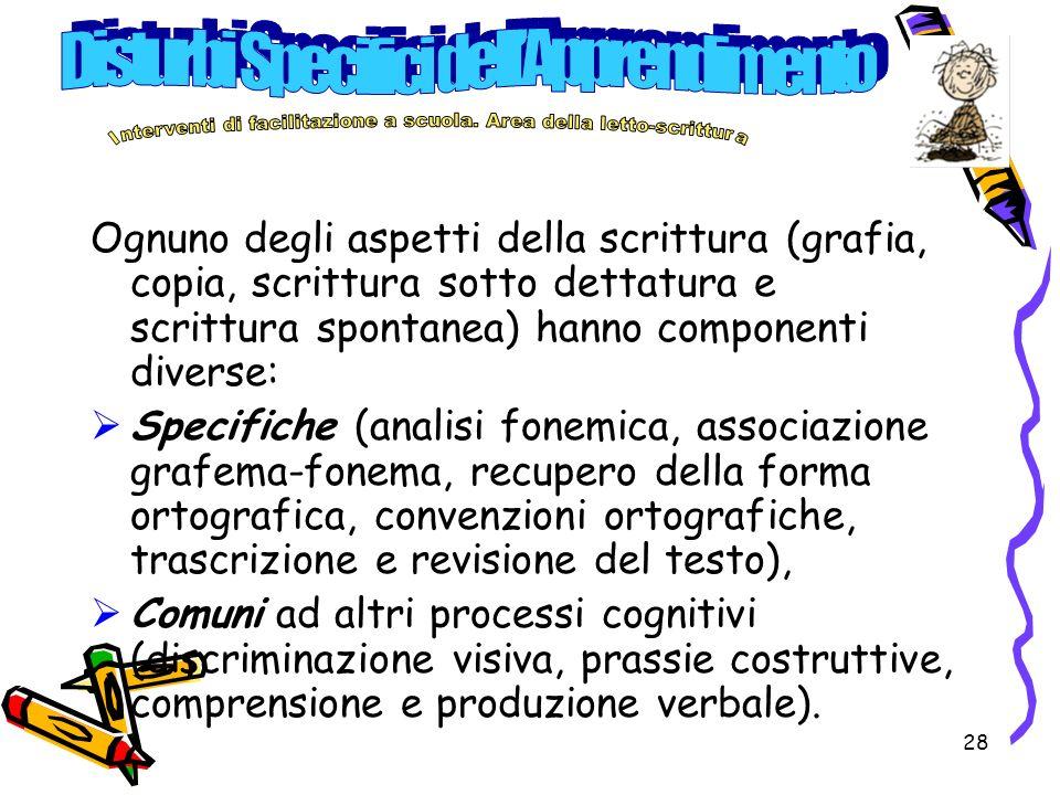 Ognuno degli aspetti della scrittura (grafia, copia, scrittura sotto dettatura e scrittura spontanea) hanno componenti diverse: