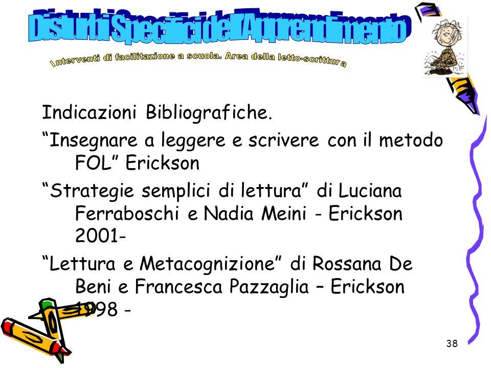 Indicazioni Bibliografiche.