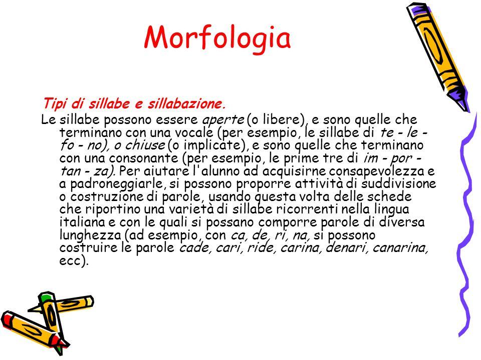 Morfologia Tipi di sillabe e sillabazione.