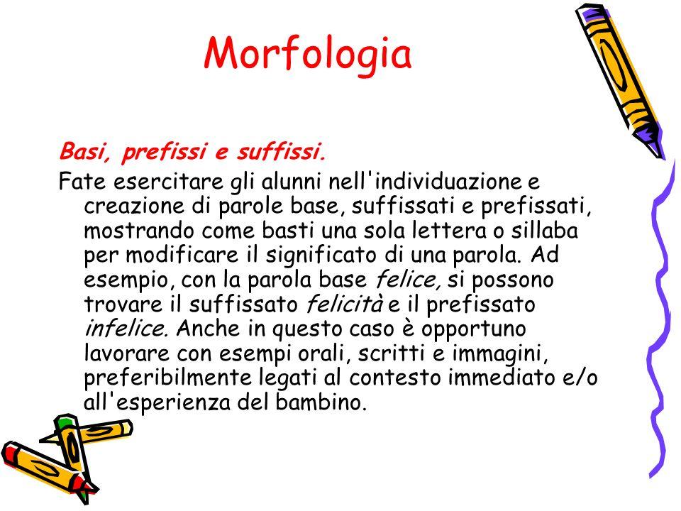 Morfologia Basi, prefissi e suffissi.