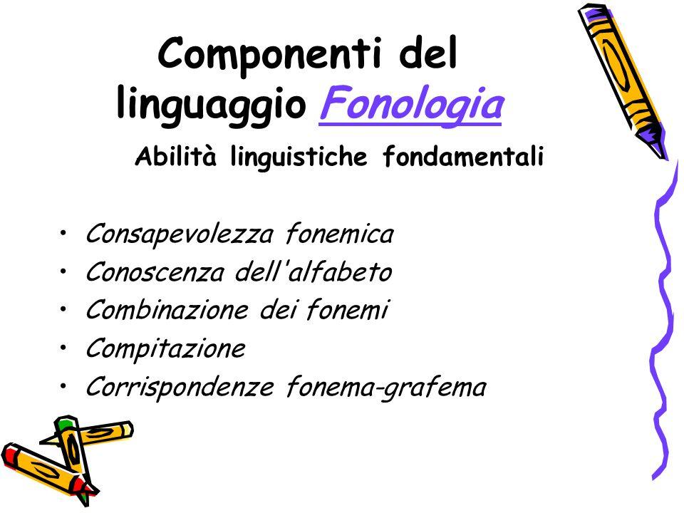 Componenti del linguaggio Fonologia