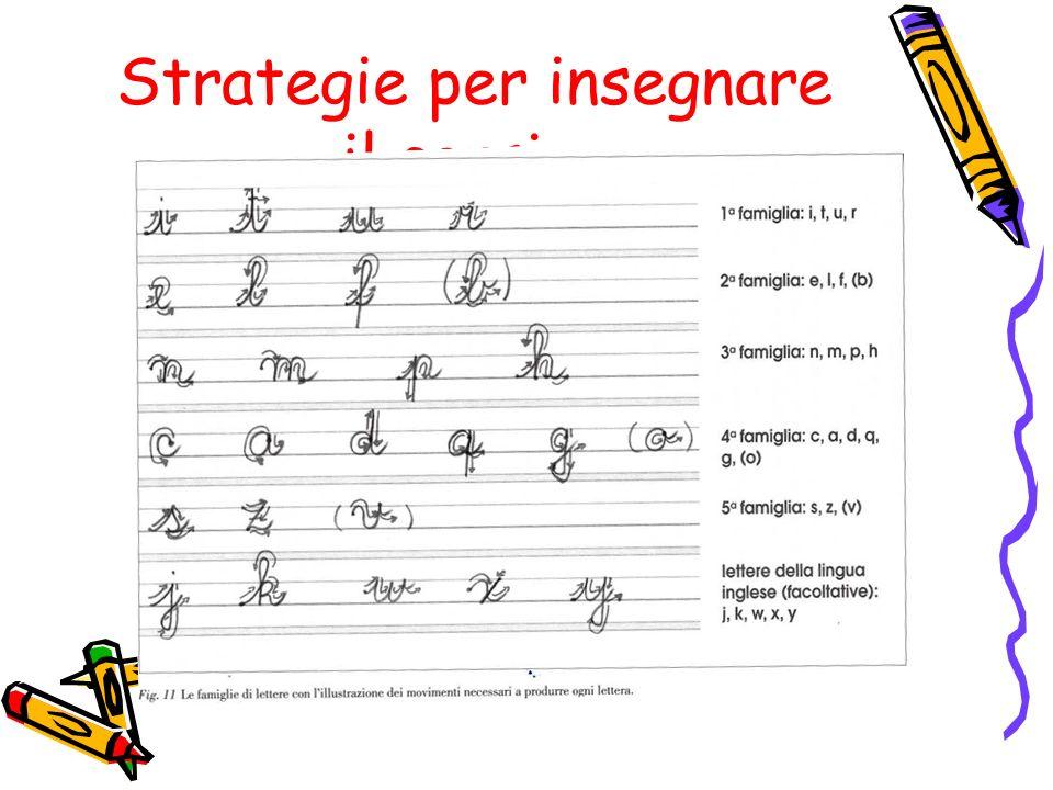 Strategie per insegnare il corsivo