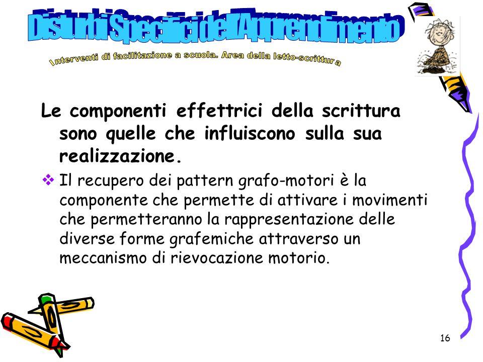 Le componenti effettrici della scrittura sono quelle che influiscono sulla sua realizzazione.