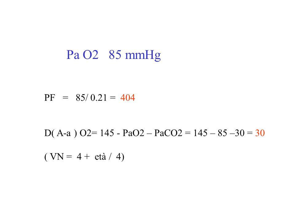 Pa O2 85 mmHg PF = 85/ 0.21 = 404. D( A-a ) O2= 145 - PaO2 – PaCO2 = 145 – 85 –30 = 30.
