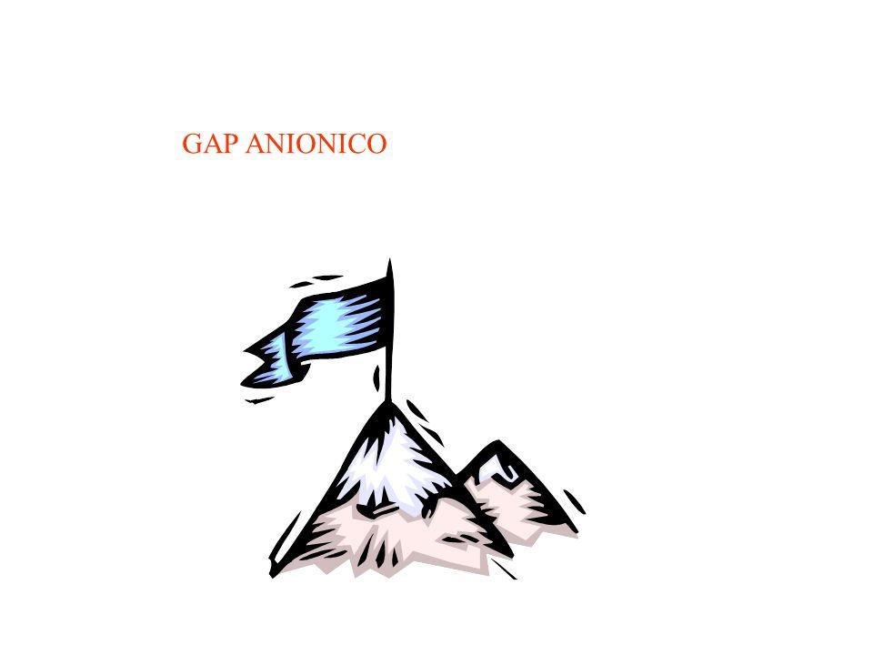 GAP ANIONICO