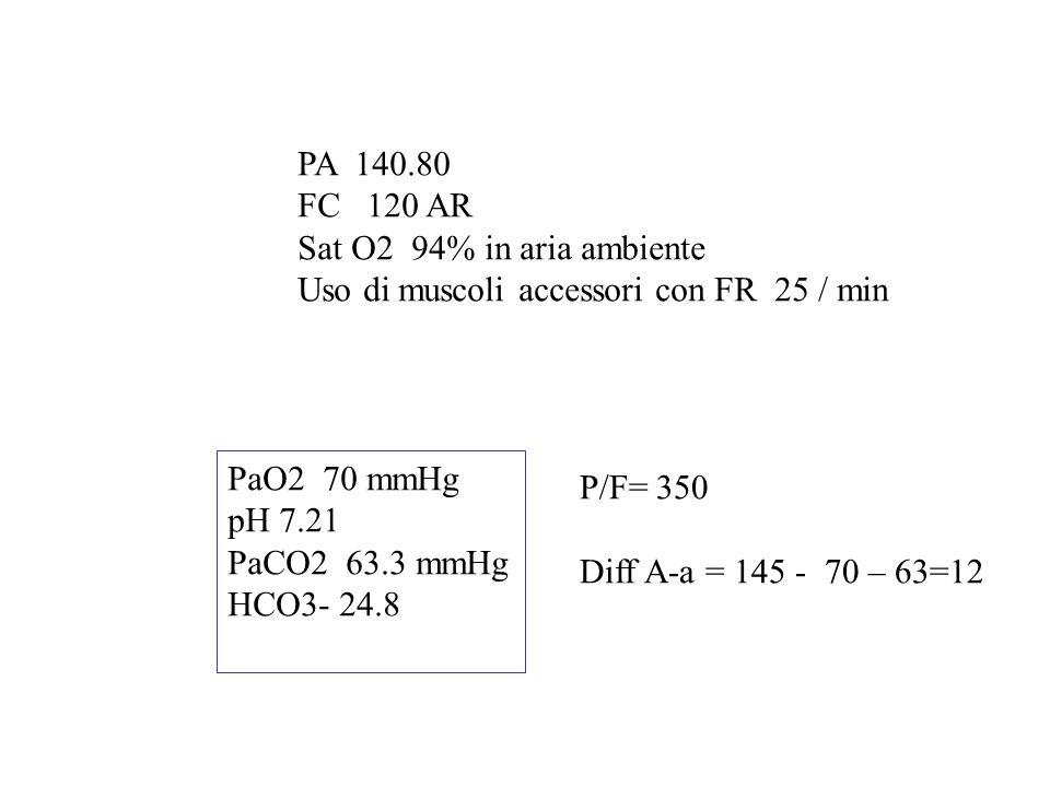 PA 140.80 FC 120 AR. Sat O2 94% in aria ambiente. Uso di muscoli accessori con FR 25 / min. PaO2 70 mmHg.